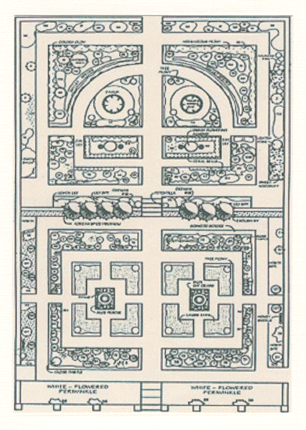 Diagram of the Cross Estate formal garden